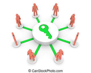 access., administrators., équipe