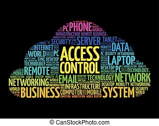 Access control word cloud collage