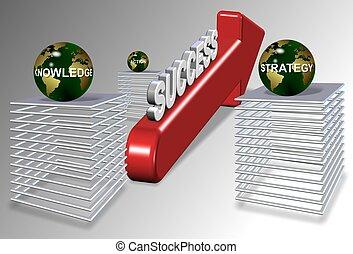 acción, éxito, estrategia