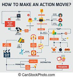 acción, película, infographic