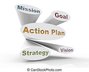 acción, plan