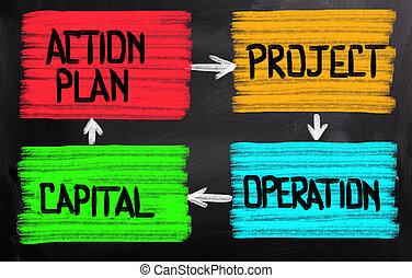 acción, plan, concepto
