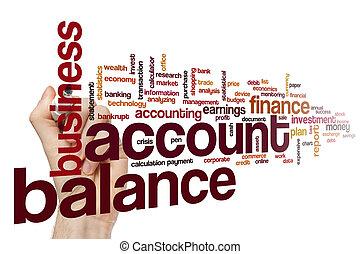 Account balance word cloud
