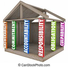 Accountability Responsibility Culpability House Construction...