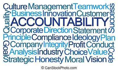 Accountability Word Cloud on White Background