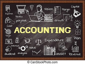 Accounting - Doodle about accounting on chalkboard.