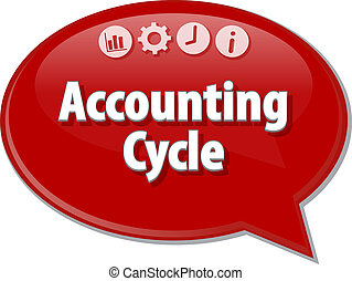 Accounting Cycle Business term speech bubble illustration -...