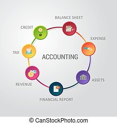 accounting elements in vector illustration such as tax,...