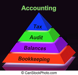 Accounting Pyramid Sign Shows Bookkeeping Balances And...