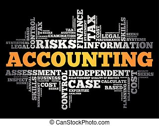 ACCOUNTING word cloud collage