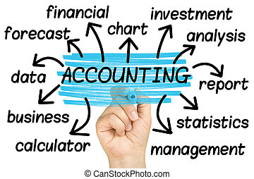 Accounting Word Cloud tag cloud isolated