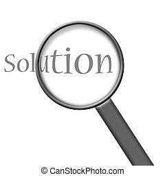 achando, solução