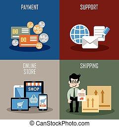 achat internet