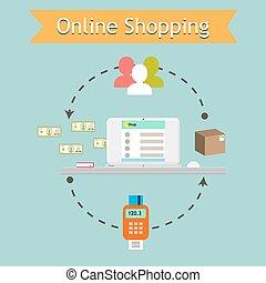 achats, illustration., business., e-commerce, ligne, services, vente au détail