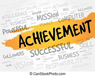 Achievement word cloud