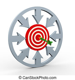 Achieving goals and targets