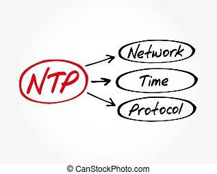 achtergrond, technologie, concept, protocol, ntp, tijd, -, acroniem, netwerk