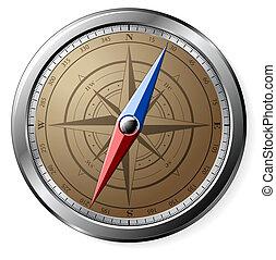 acier, compas