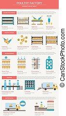 ackerbau, landwirtschaft, tier, infographics
