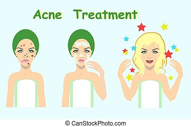 acne treatment before after, skin problem solution,vector...