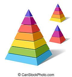 acodado, pirámides
