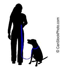 acosse treinamento, (obedience):, command:, sentar, em, calcanhar