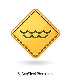 acqua, consapevolezza, segno
