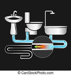 acqua, idraulica, rifornimento pulitura