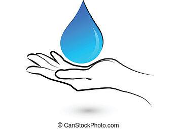acqua, mani, logotipo, cura