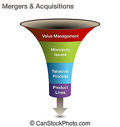 acquisitions, diagramme, fusions, 3d