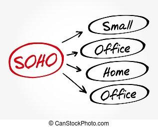 acrônimo, -, escritório pequeno, office/home, soho