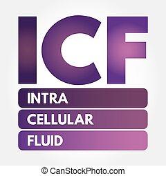 acrônimo, -, icf, intracellular, fluido