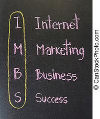 acrônimo, negócio, internet, sucesso, marketing, imbs