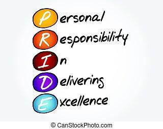 acroniem, trots, concept