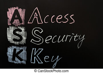 Acronym of ASK - Access security key