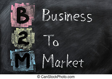 Acronym of B2M - Business to Market