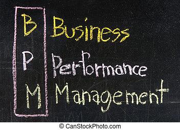 Acronym of BPM - Business Performance Management