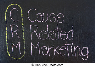 Acronym of CRM - Cause Related Marketing