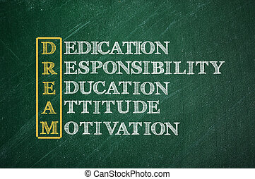 dream - acronym of dream on school green chalkboard