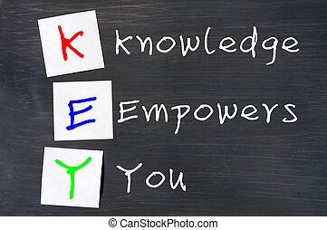 Acronym of Key for Knowledge Empowers You written on a blackboard