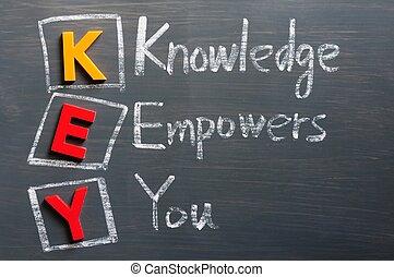 Acronym of KEY on a blackboard - Knowledge Empowers You