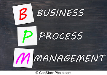 acronyme, processus, gestion, bpm, business