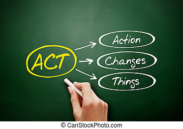 ACT - Action Changes Things acronym on blackboard