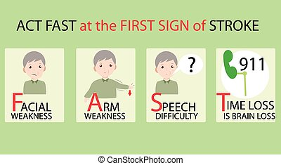 Act fast at the first sign of stroke