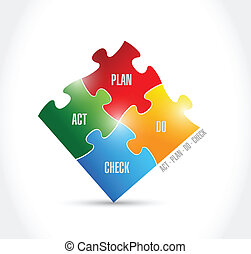 act plan do check puzzle pieces illustration design over a...