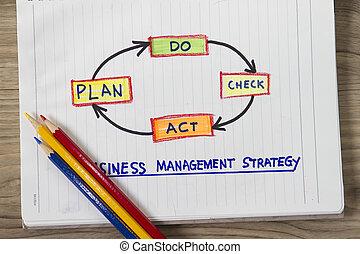 acte, chèque, plan