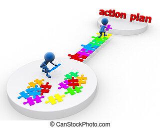 actie, plan