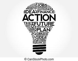 ACTION bulb word cloud