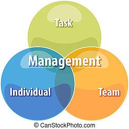 Action leadership business diagram illustration