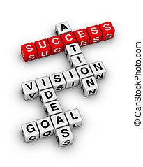 action, mots croisés, but, vision, idées